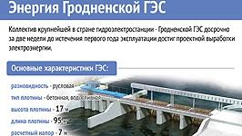 Энергия Гродненской ГЭС<br />