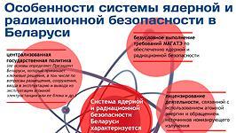 Особенности системы ядерной и радиационной безопасности в Беларуси
