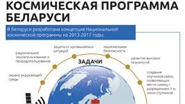 Космическая программа Беларуси<br />